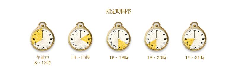 指定時間帯
